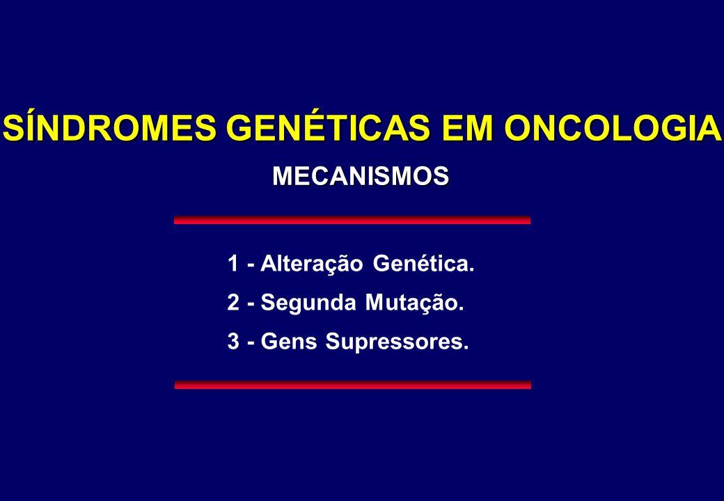 SÍNDROMES GENÉTICAS EM ONCOLOGIA MECANISMOS