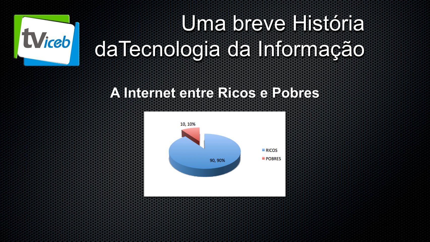A Internet entre Ricos e Pobres