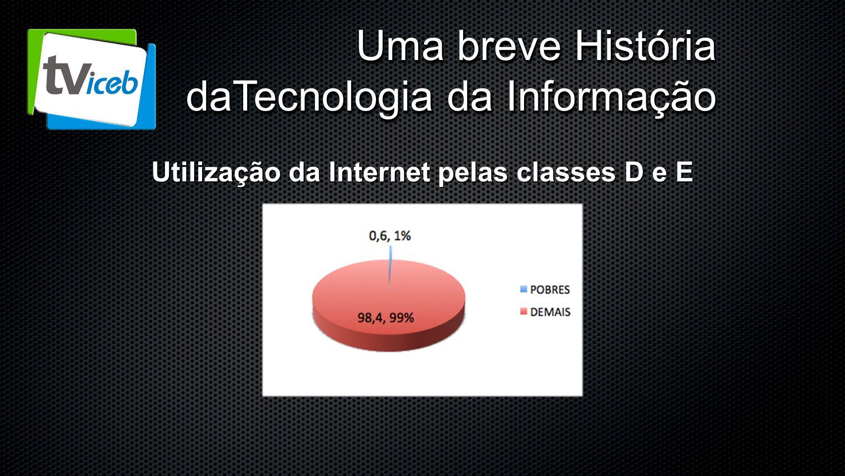 Utilização da Internet pelas classes D e E