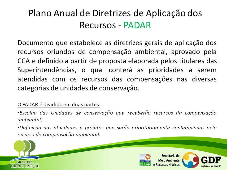 Plano Anual de Diretrizes de Aplicação dos Recursos - PADAR