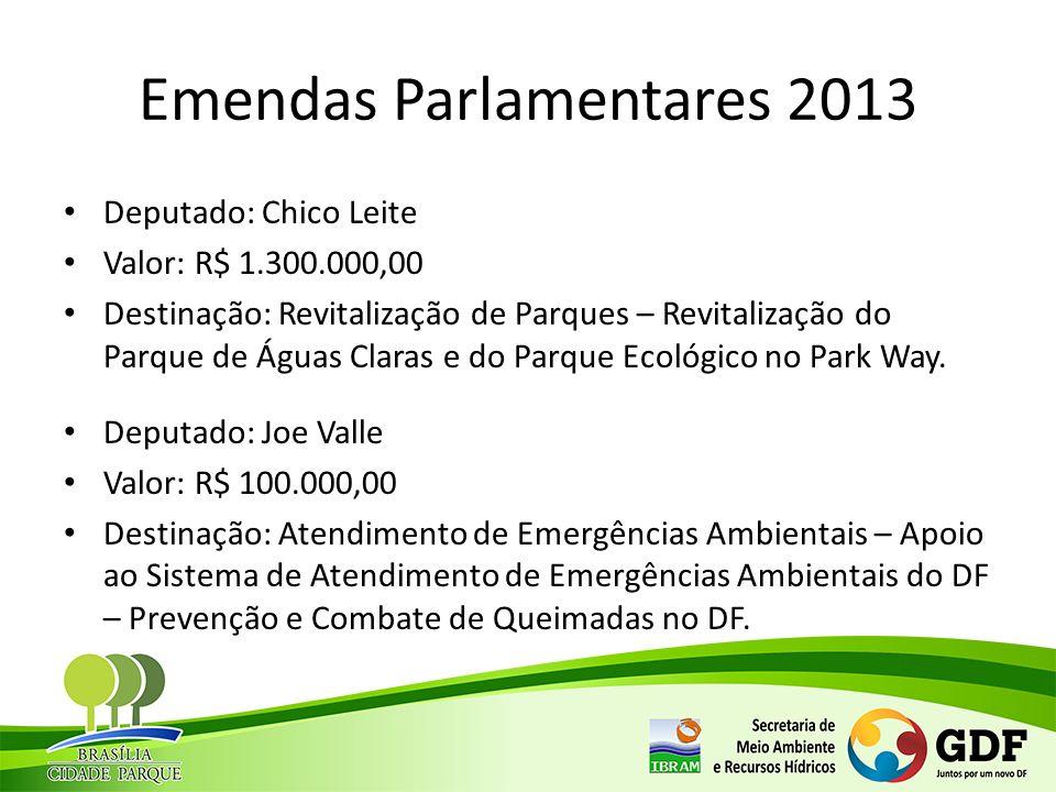Emendas Parlamentares 2013