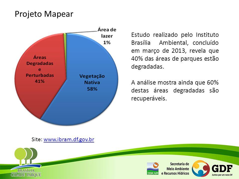 Projeto Mapear Estudo realizado pelo Instituto Brasília Ambiental, concluído em março de 2013, revela que 40% das áreas de parques estão degradadas.