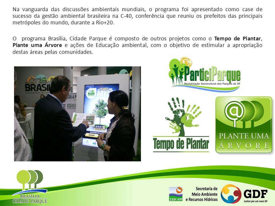 Na vanguarda das discussões ambientais mundiais, o programa foi apresentado como case de sucesso da gestão ambiental brasileira na C-40, conferência que reuniu os prefeitos das principais metrópoles do mundo, durante a Rio+20.