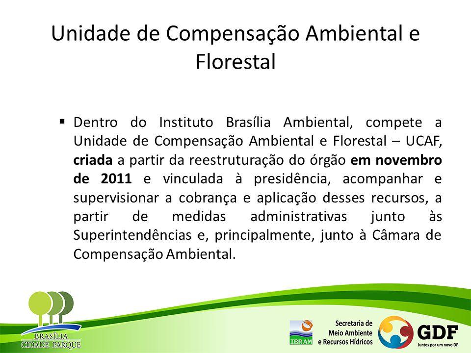 Unidade de Compensação Ambiental e Florestal