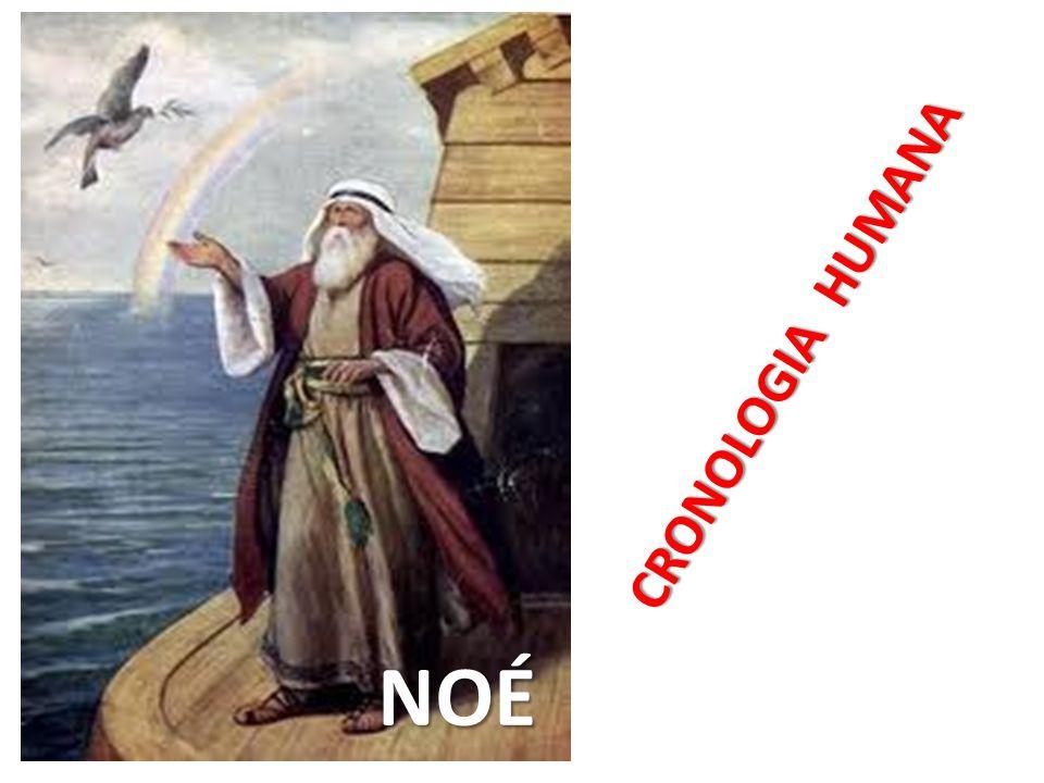 CRONOLOGIA HUMANA NOÉ