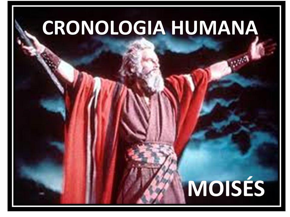 CRONOLOGIA HUMANA MOISÉS