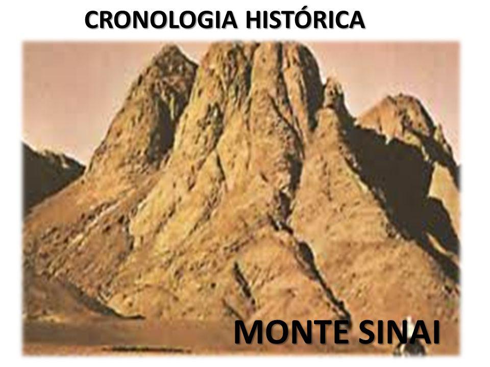CRONOLOGIA HISTÓRICA MONTE SINAI