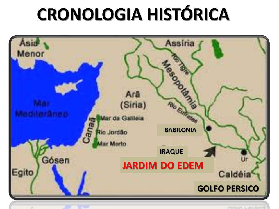 CRONOLOGIA HISTÓRICA CRONOLOGIA HISTÓRICA JARDIM DO EDEM GOLFO PERSICO