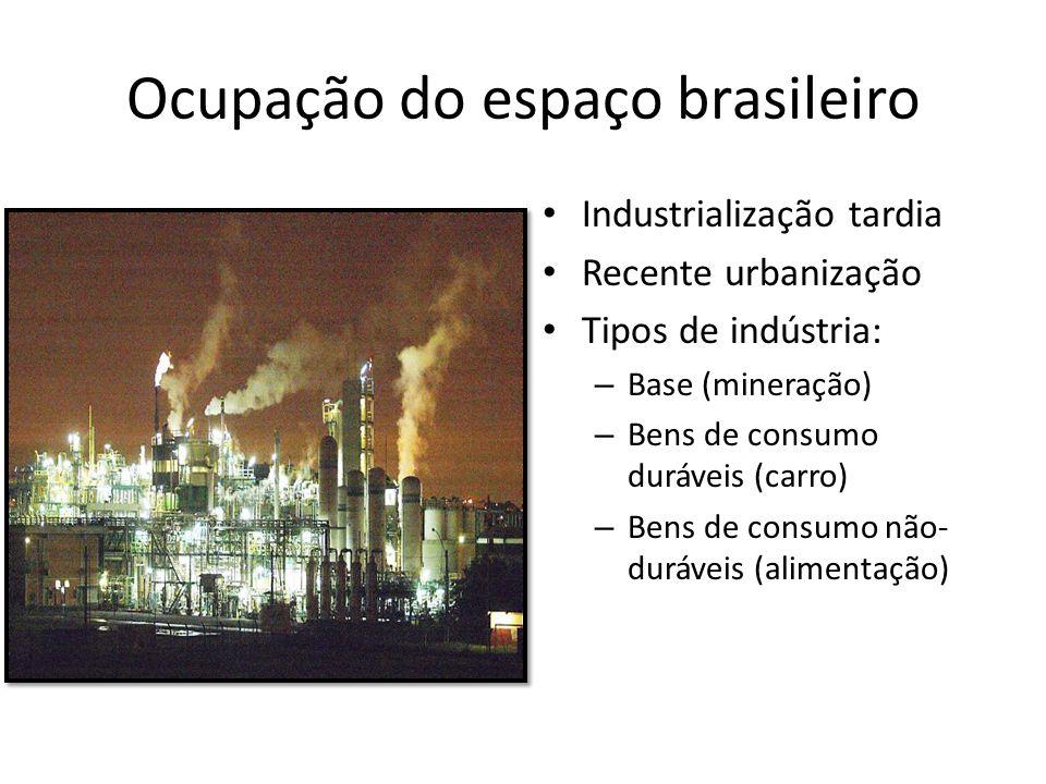 Ocupação do espaço brasileiro