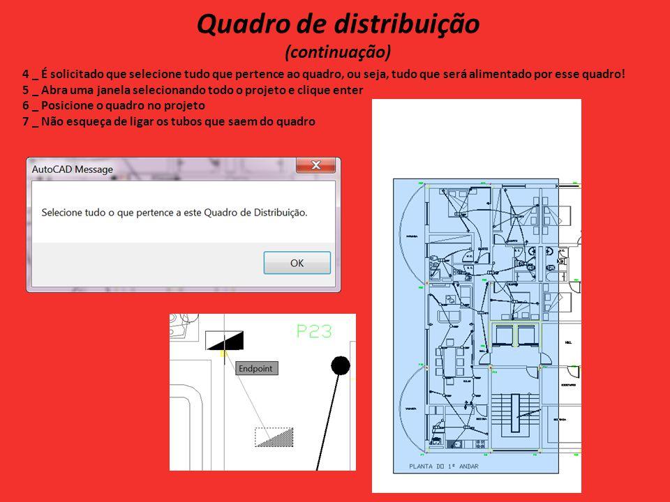 Quadro de distribuição (continuação)