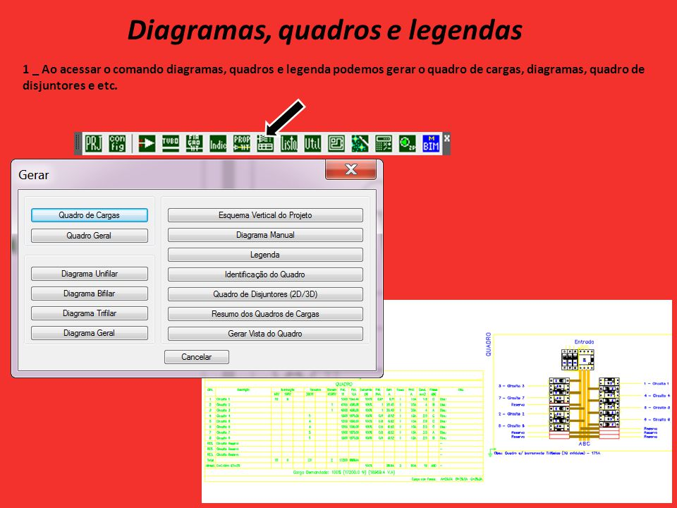 Diagramas, quadros e legendas