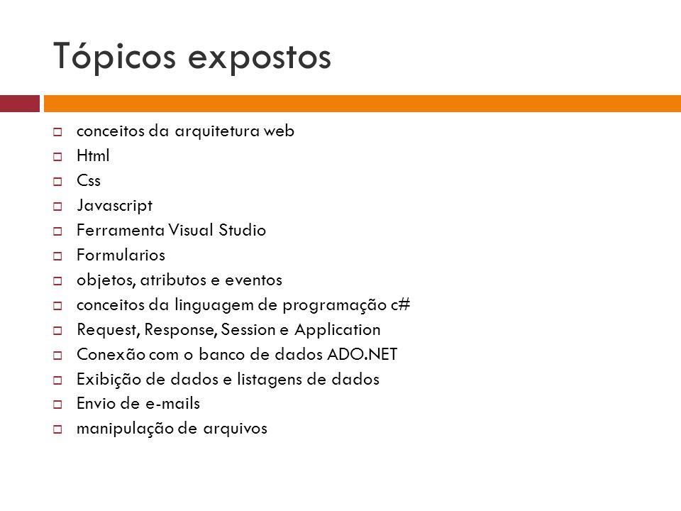 Tópicos expostos conceitos da arquitetura web Html Css Javascript