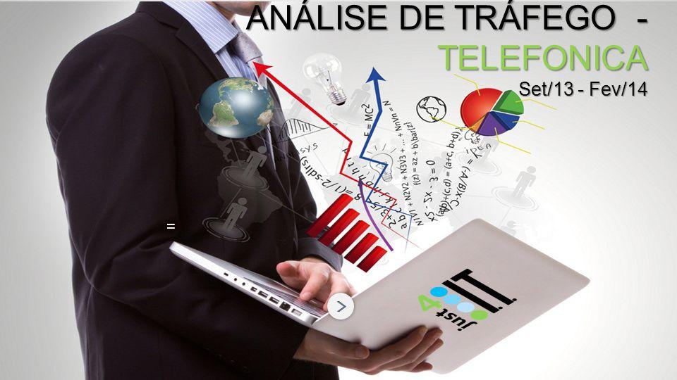 ANÁLISE DE TRÁFEGO - TELEFONICA