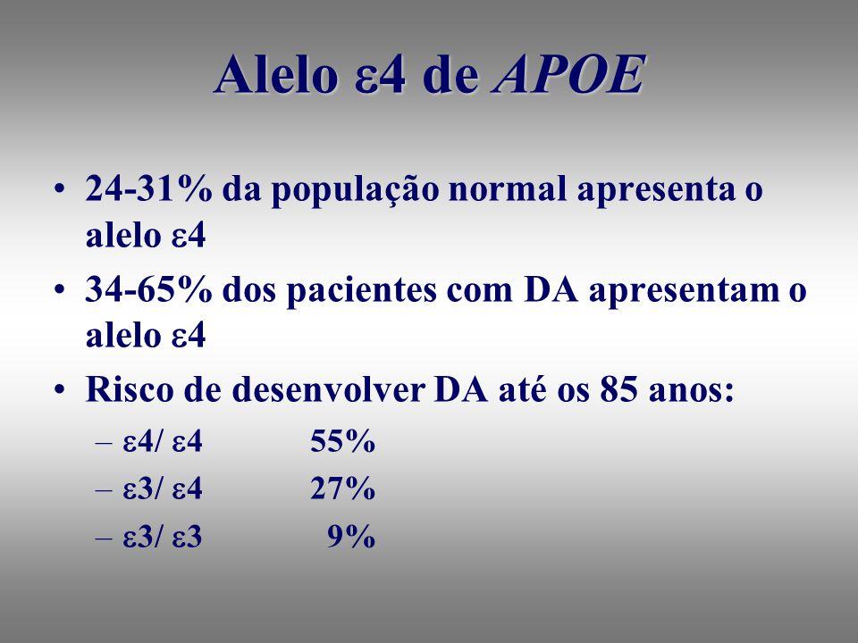 Alelo 4 de APOE 24-31% da população normal apresenta o alelo 4