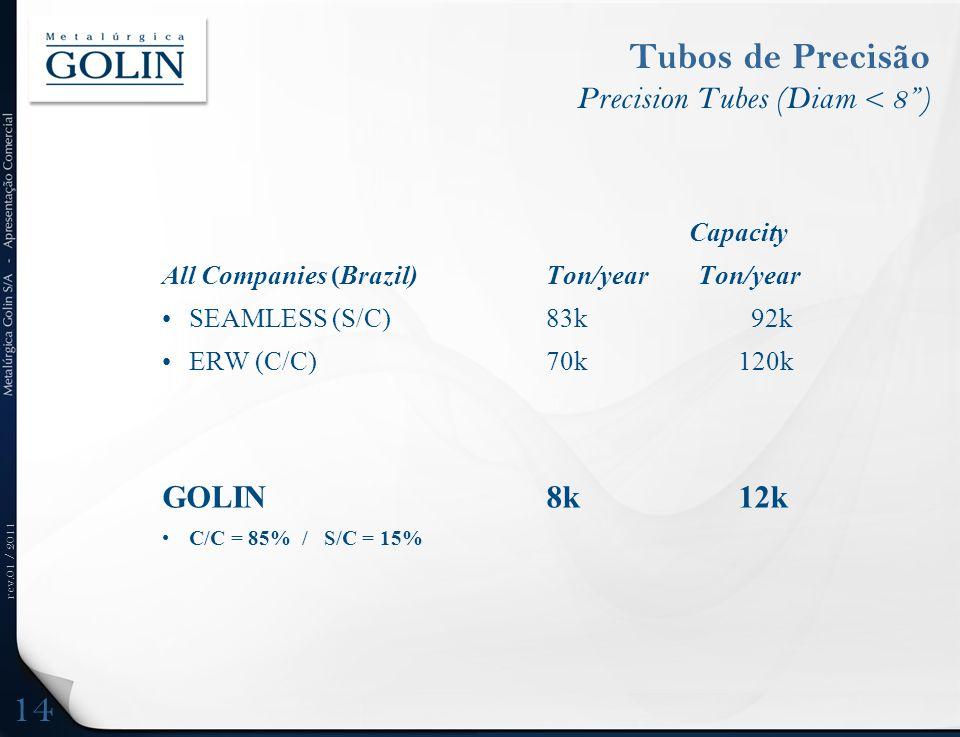 Tubos de Precisão Precision Tubes (Diam < 8 )