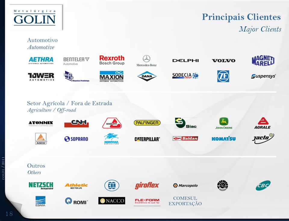 Principais Clientes Major Clients