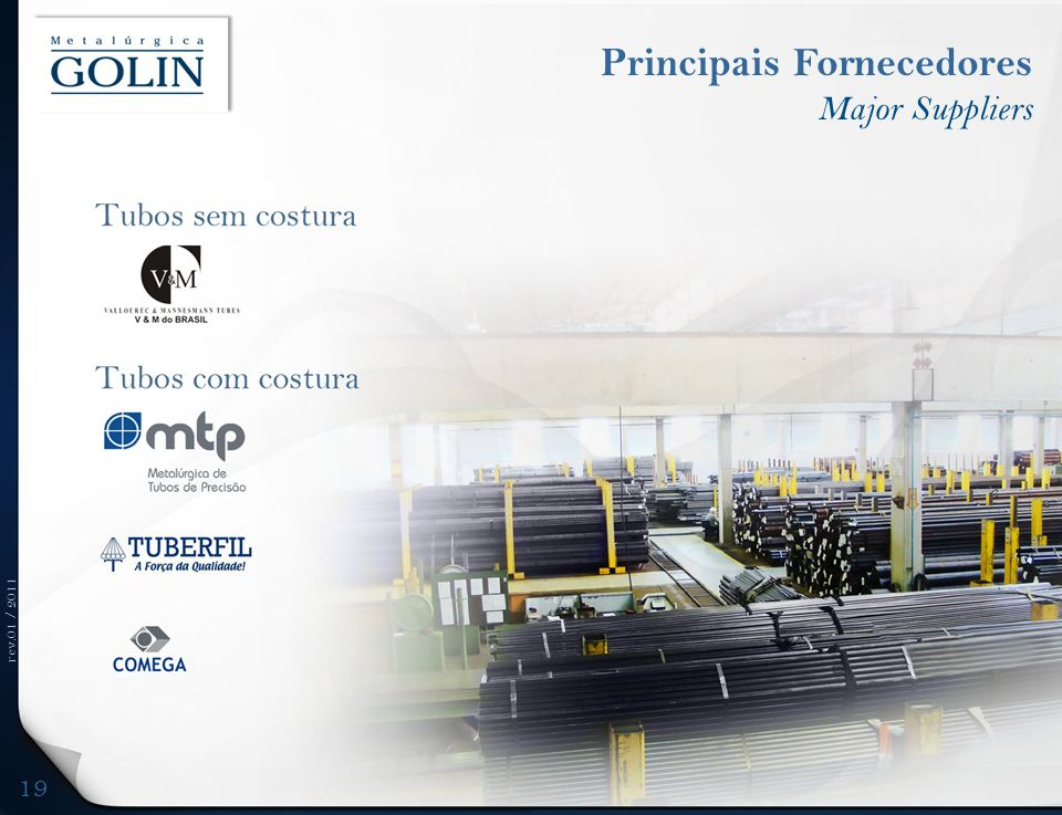 Principais Fornecedores Major Suppliers