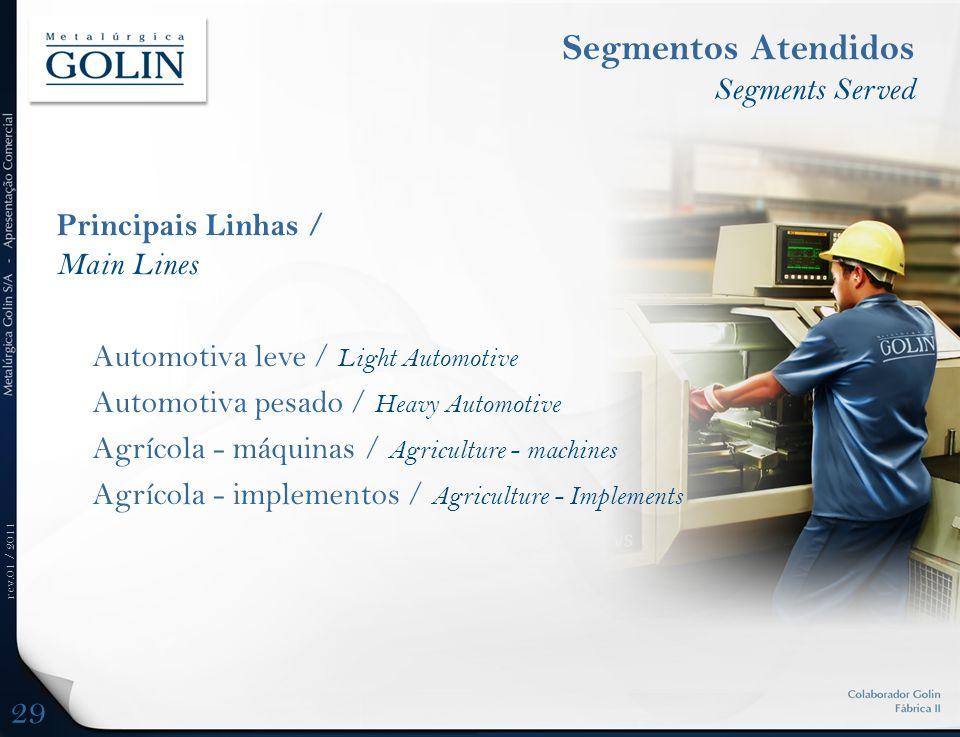 Segmentos Atendidos 29 Segments Served Principais Linhas / Main Lines