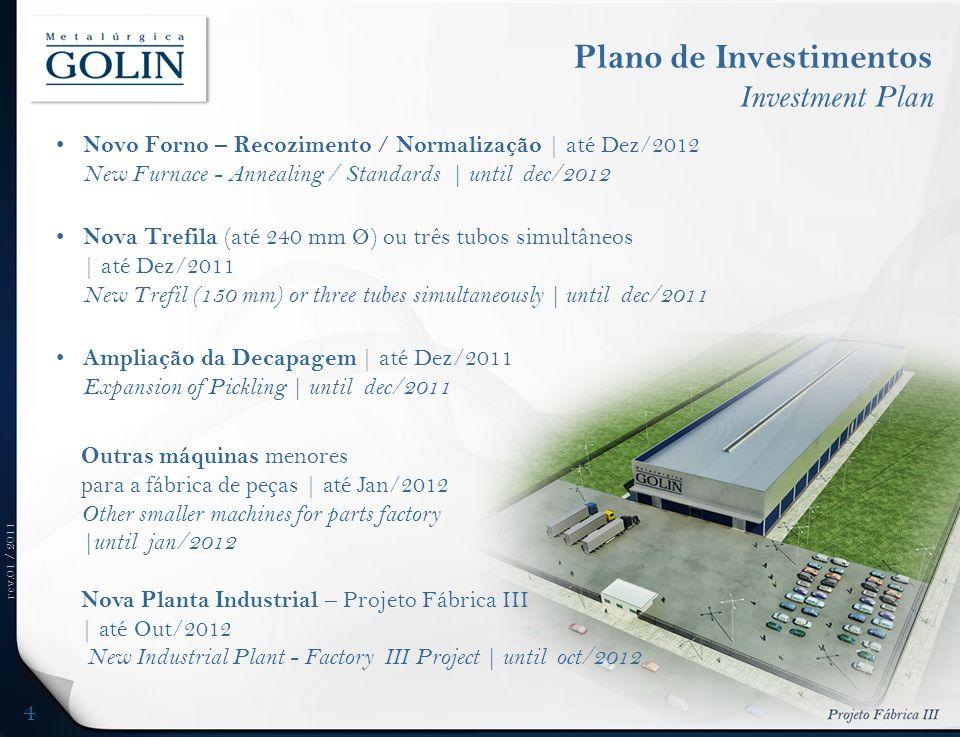 Plano de Investimentos Investment Plan