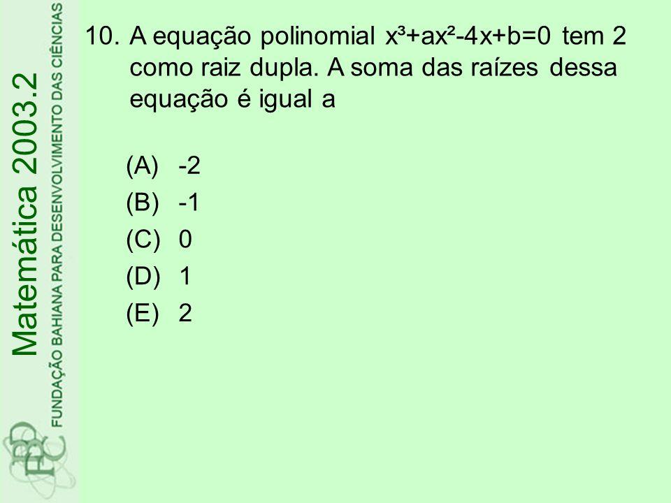 A equação polinomial x³+ax²-4x+b=0 tem 2 como raiz dupla
