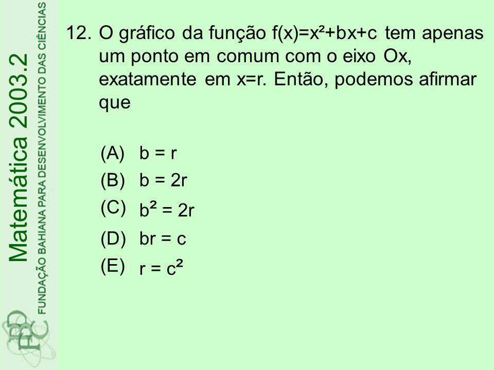 O gráfico da função f(x)=x²+bx+c tem apenas um ponto em comum com o eixo Ox, exatamente em x=r. Então, podemos afirmar que