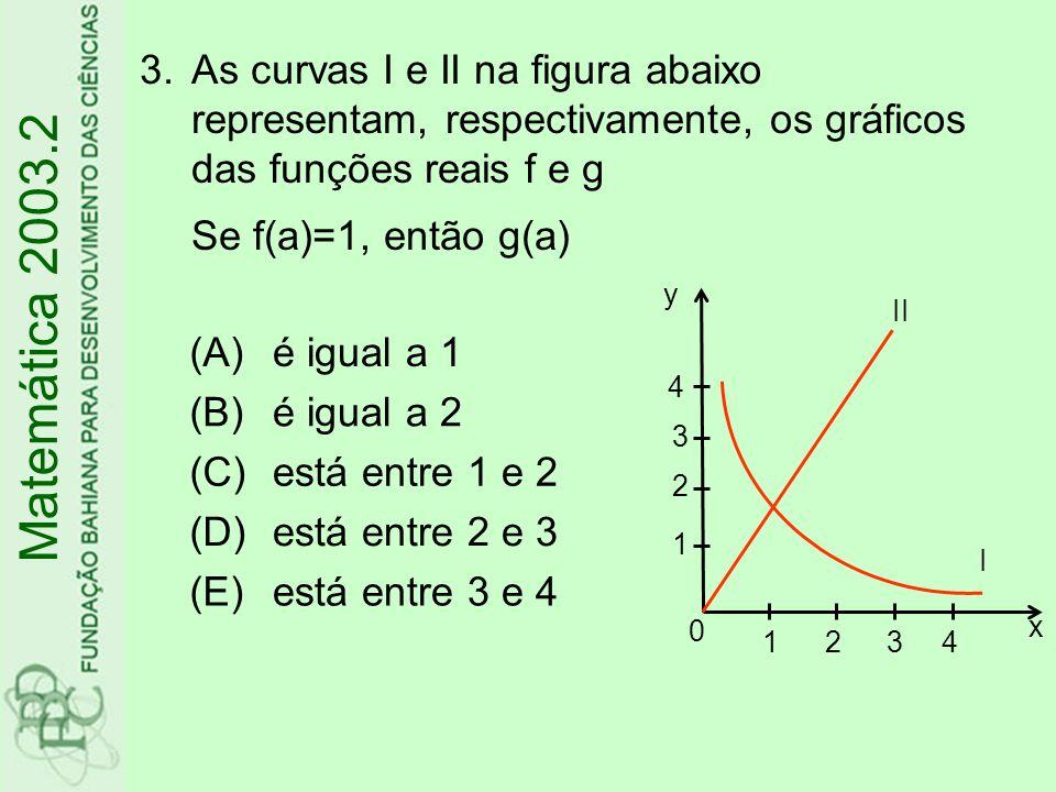 As curvas I e II na figura abaixo representam, respectivamente, os gráficos das funções reais f e g Se f(a)=1, então g(a)