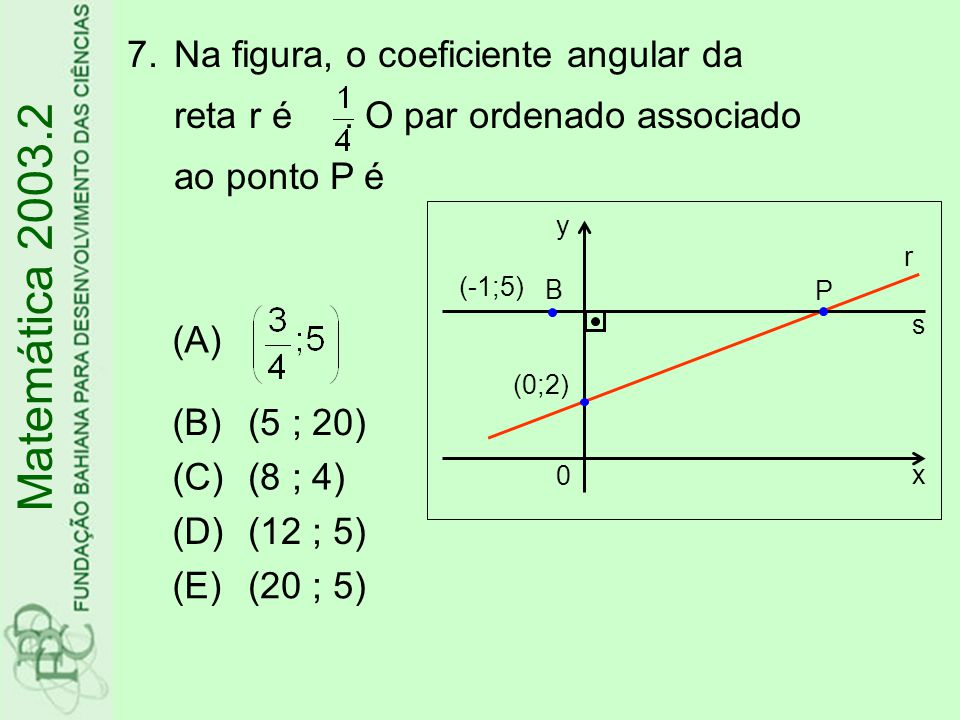 Na figura, o coeficiente angular da reta r é