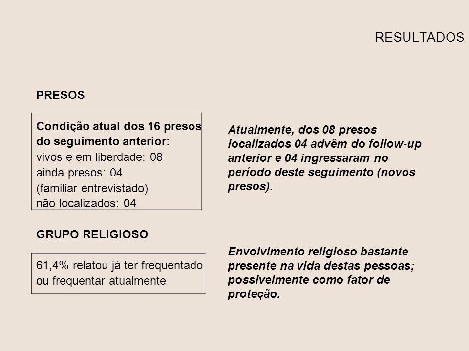 RESULTADOS PRESOS Condição atual dos 16 presos do seguimento anterior: