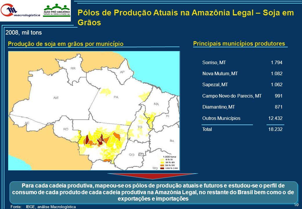 Pólos de Produção Atuais na Amazônia Legal – Soja em Grãos