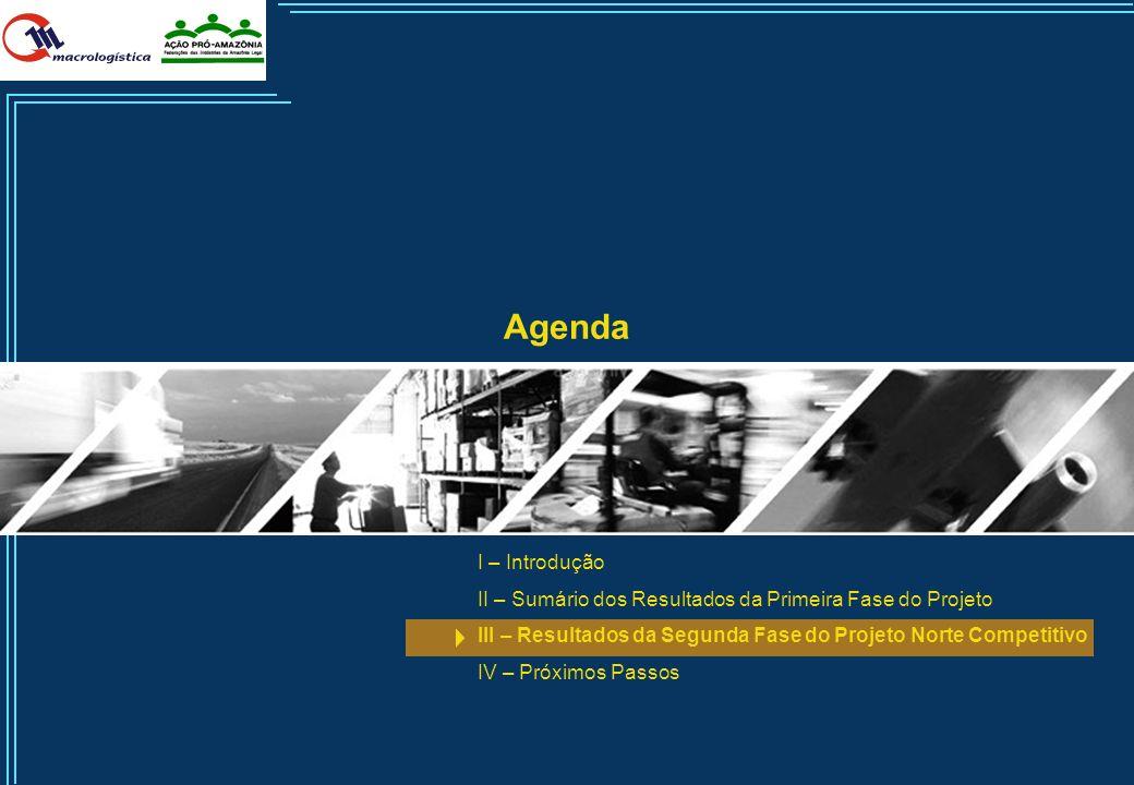 AgendaI – Introdução. II – Sumário dos Resultados da Primeira Fase do Projeto. III – Resultados da Segunda Fase do Projeto Norte Competitivo.