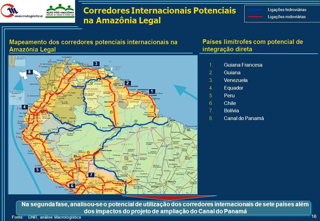 Corredores Internacionais Potenciais na Amazônia Legal
