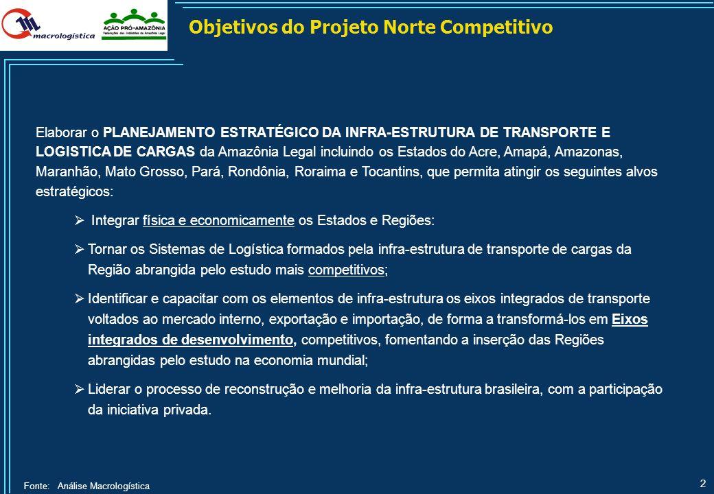 Objetivos do Projeto Norte Competitivo