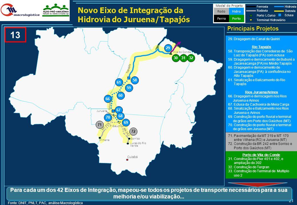 13 Novo Eixo de Integração da Hidrovia do Juruena/Tapajós