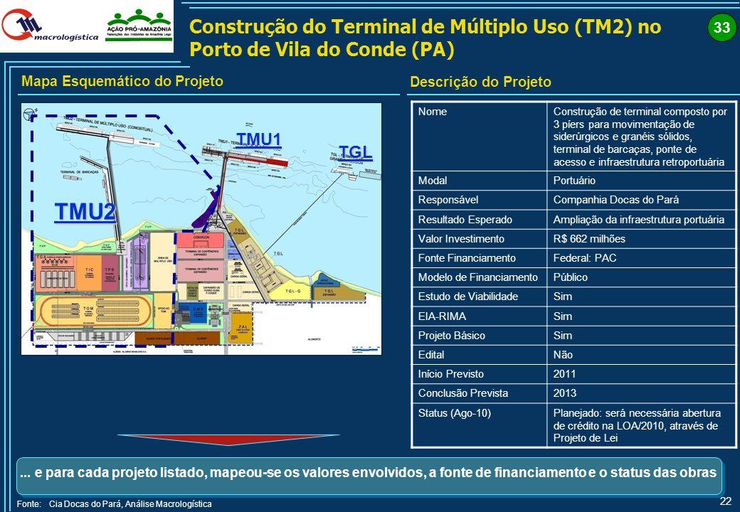 Construção do Terminal de Múltiplo Uso (TM2) no Porto de Vila do Conde (PA)