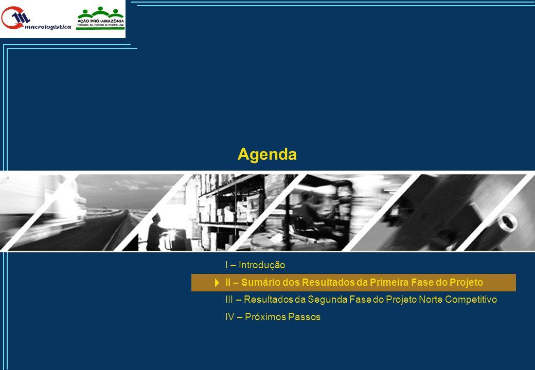 Agenda I – Introdução. II – Sumário dos Resultados da Primeira Fase do Projeto. III – Resultados da Segunda Fase do Projeto Norte Competitivo.