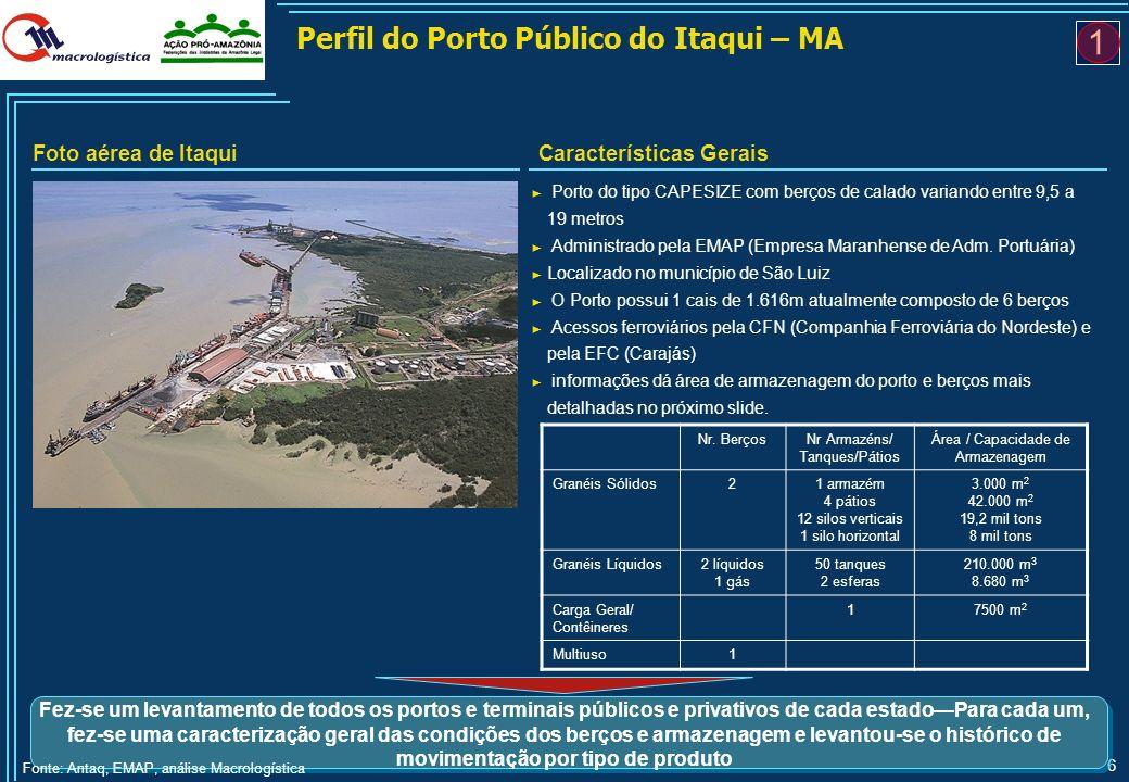 1 Perfil do Porto Público do Itaqui – MA Foto aérea de Itaqui