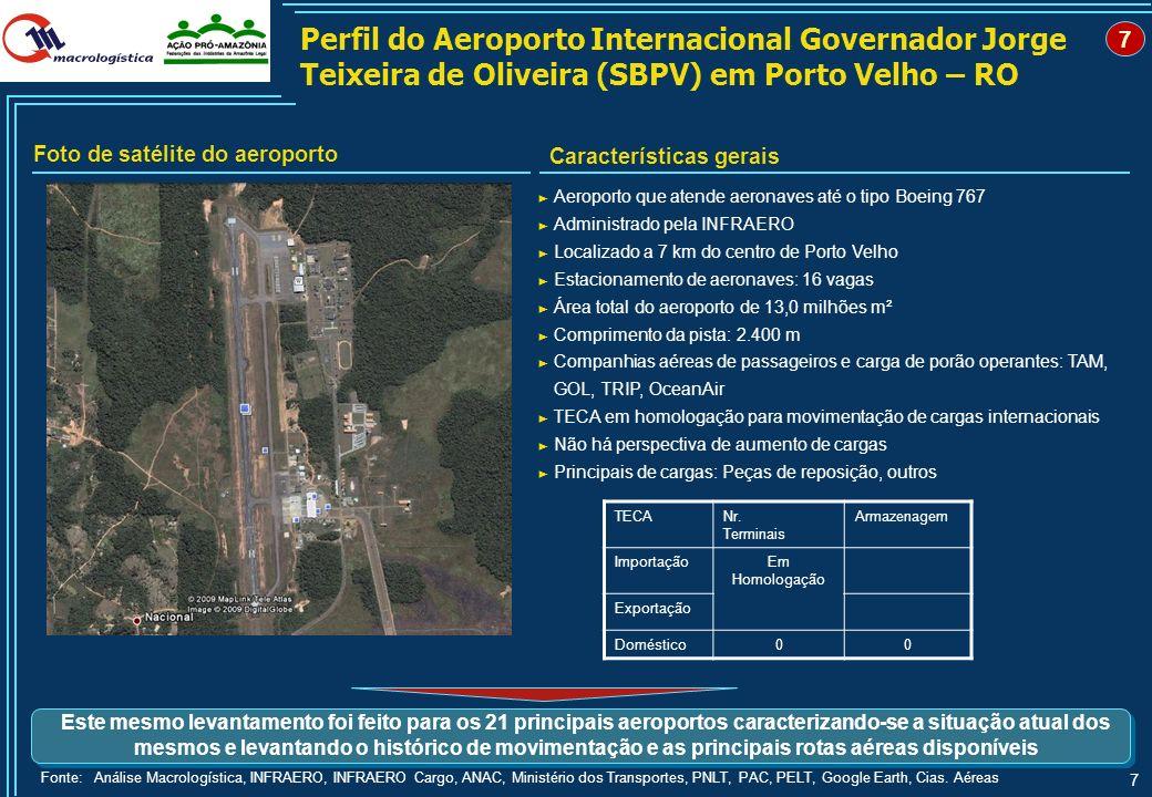 Perfil do Aeroporto Internacional Governador Jorge Teixeira de Oliveira (SBPV) em Porto Velho – RO