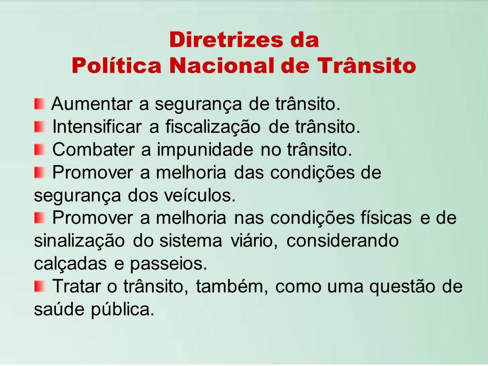 Diretrizes da Política Nacional de Trânsito