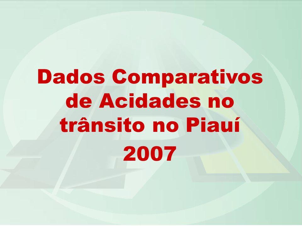 Dados Comparativos de Acidades no trânsito no Piauí