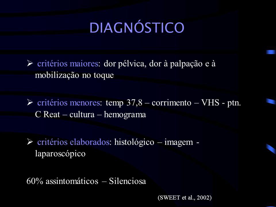 DIAGNÓSTICO (SWEET et al., 2002)