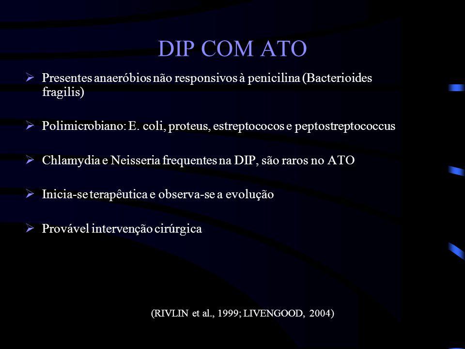 DIP COM ATO (RIVLIN et al., 1999; LIVENGOOD, 2004)