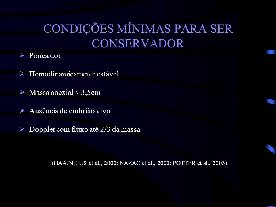 CONDIÇÕES MÍNIMAS PARA SER CONSERVADOR