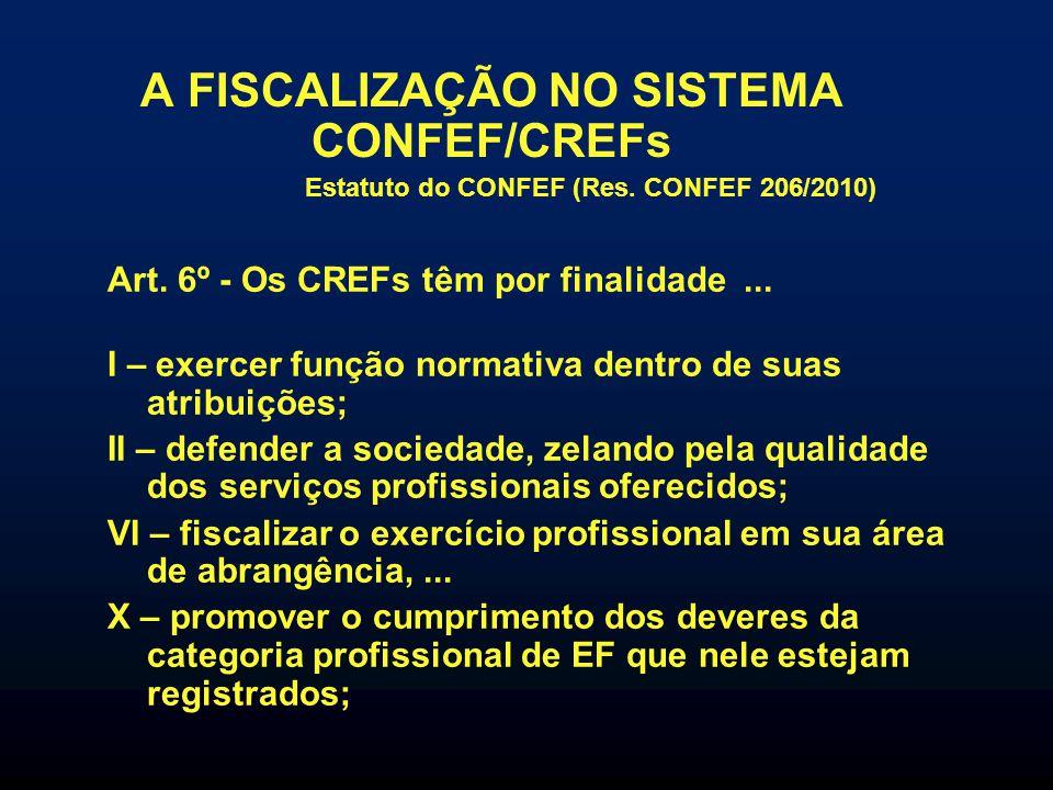 A FISCALIZAÇÃO NO SISTEMA CONFEF/CREFs
