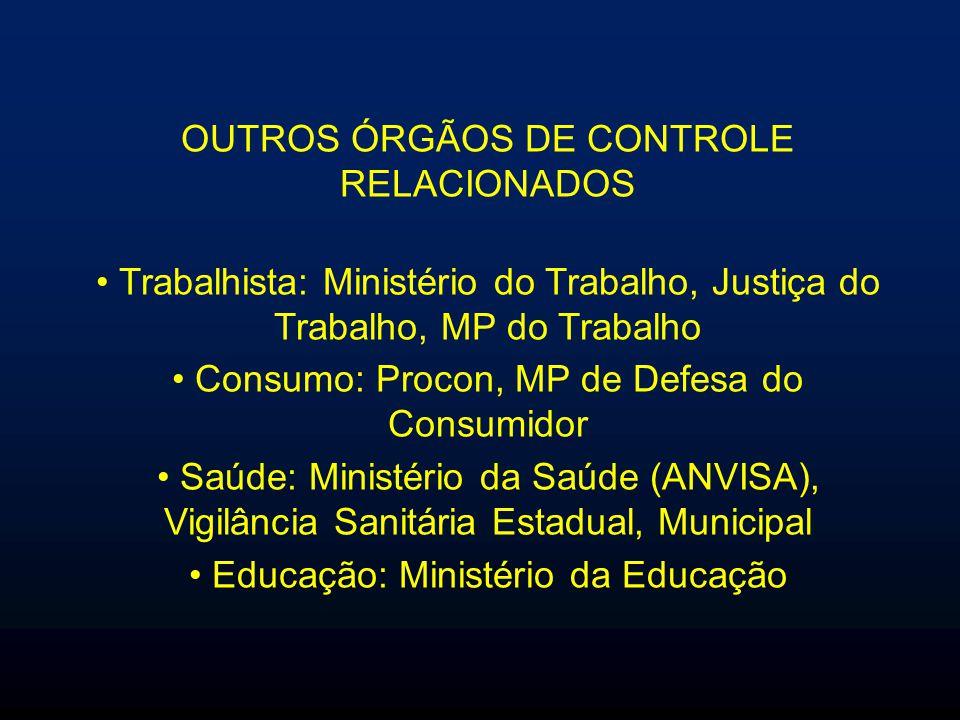 OUTROS ÓRGÃOS DE CONTROLE RELACIONADOS