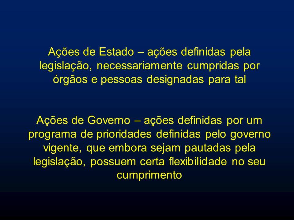 Ações de Estado – ações definidas pela legislação, necessariamente cumpridas por órgãos e pessoas designadas para tal