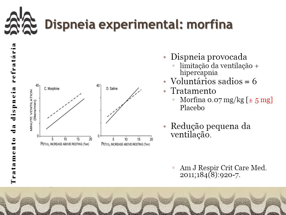 Dispneia experimental: morfina