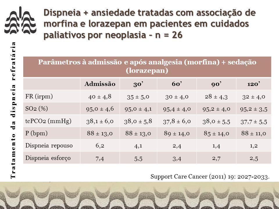Parâmetros à admissão e após analgesia (morfina) + sedação (lorazepan)