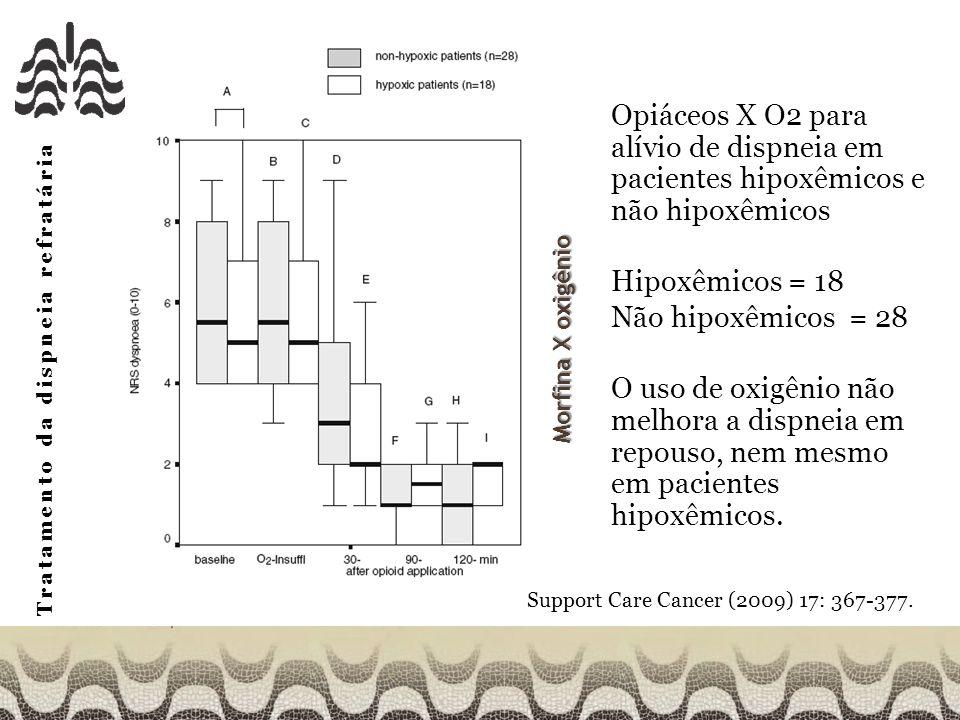Opiáceos X O2 para alívio de dispneia em pacientes hipoxêmicos e não hipoxêmicos