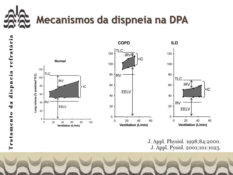 Mecanismos da dispneia na DPA