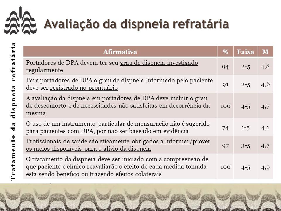Avaliação da dispneia refratária